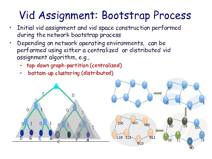 Vid Assignment: Bootstrap Process • Initial vid assignment and vid space construction performed during