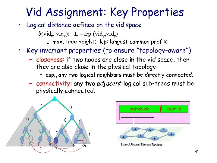Vid Assignment: Key Properties • Logical distance defined on the vid space d(vidx, vidx):