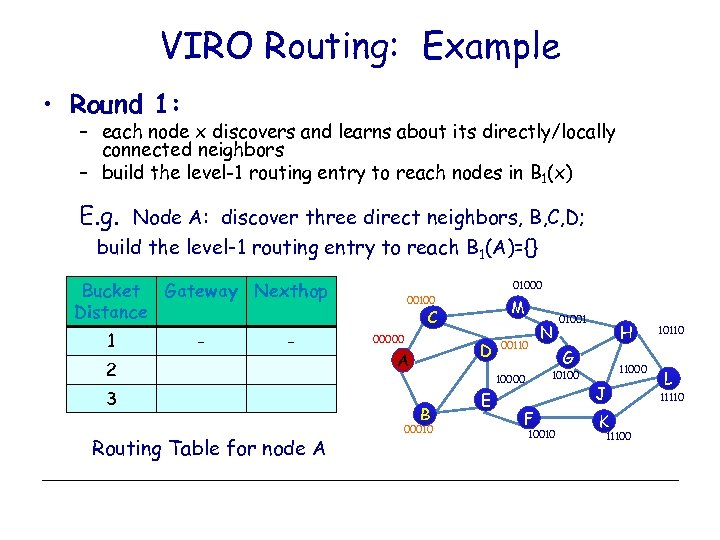 VIRO Routing: Example • Round 1: – each node x discovers and learns about