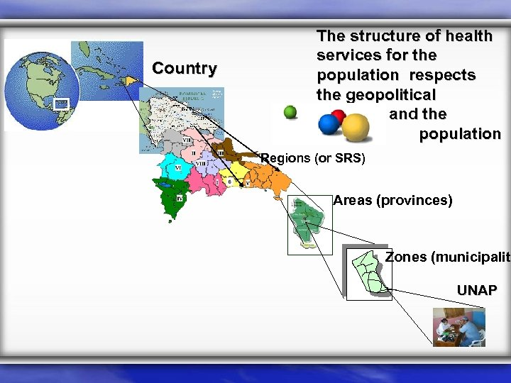 Country The structure of health services for the population respects the geopolitical situation and