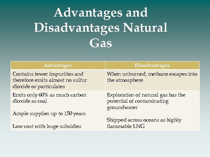 Disadvantages Of Natural Gas >> Chapter 12 Nonrenewable Energy Resources Nonrenewable Energy