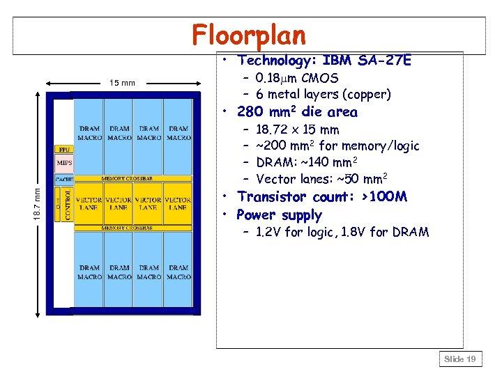 Floorplan • Technology: IBM SA-27 E 15 mm – 0. 18 mm CMOS –