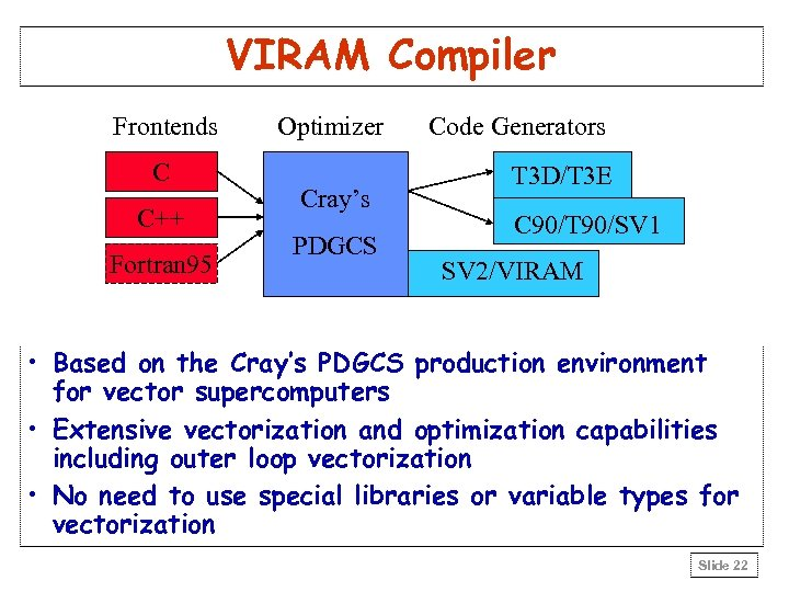 VIRAM Compiler Frontends C C++ Fortran 95 Optimizer Cray's PDGCS Code Generators T 3