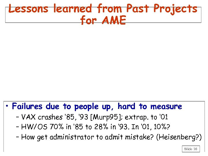 Lessons learned from Past Projects for AME • Failures due to people up, hard