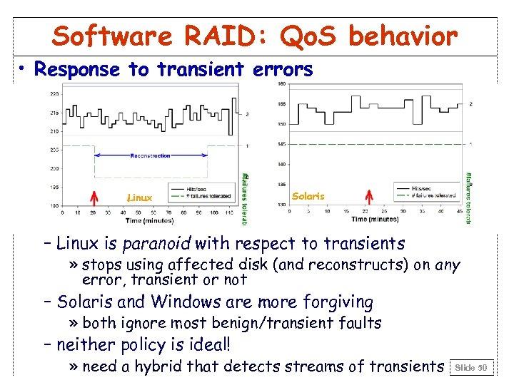 Software RAID: Qo. S behavior • Response to transient errors Linux Solaris – Linux