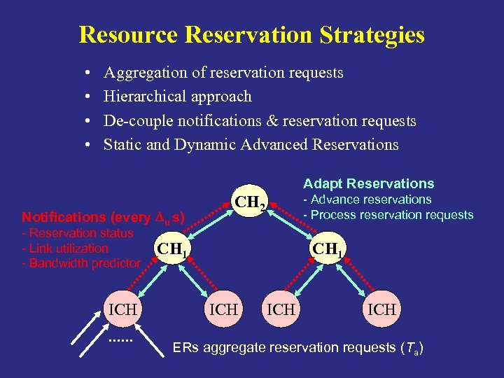 Resource Reservation Strategies • • Aggregation of reservation requests Hierarchical approach De-couple notifications &