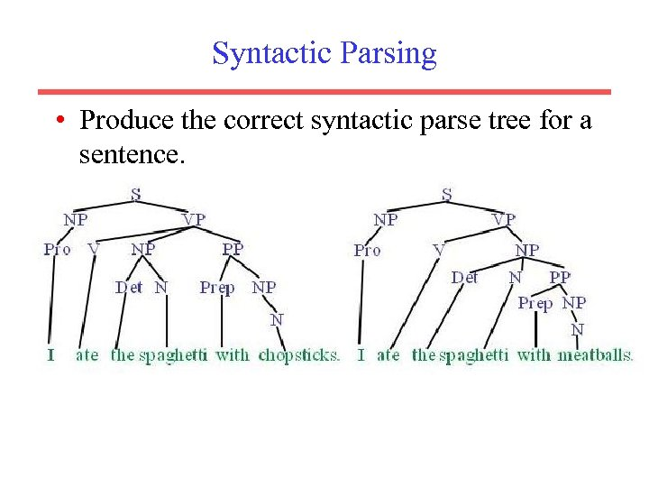 Syntactic Parsing • Produce the correct syntactic parse tree for a sentence.
