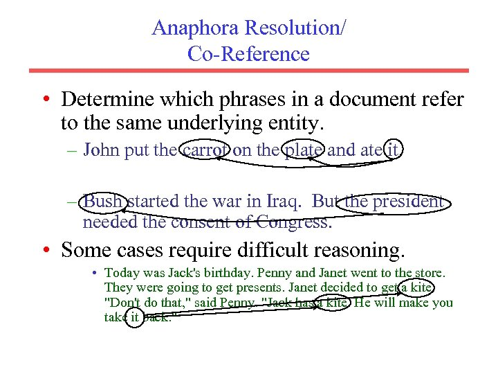 Anaphora Resolution/ Co-Reference • Determine which phrases in a document refer to the same