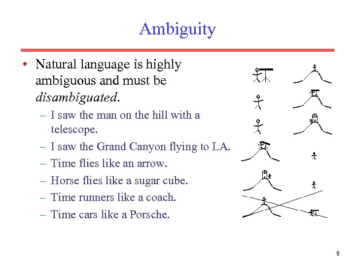 Ambiguity • Natural language is highly ambiguous and must be disambiguated. – I saw