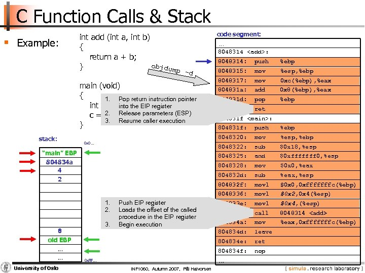 C Function Calls & Stack § Example: int add (int a, int b) {