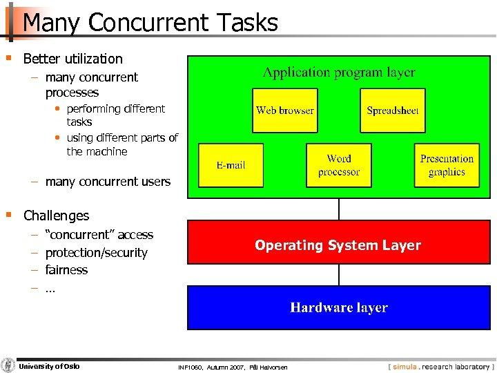 Many Concurrent Tasks § Better utilization − many concurrent processes • performing different tasks