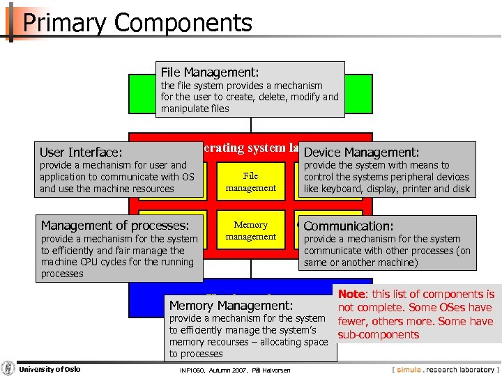 Primary Components File Management: the file system provides a mechanism Application program layer for