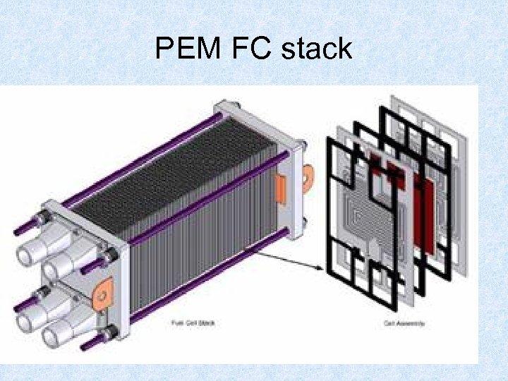 PEM FC stack 30