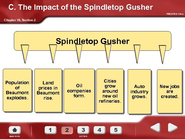 C. The Impact of the Spindletop Gusher Chapter 16, Section 2 Spindletop Gusher Population