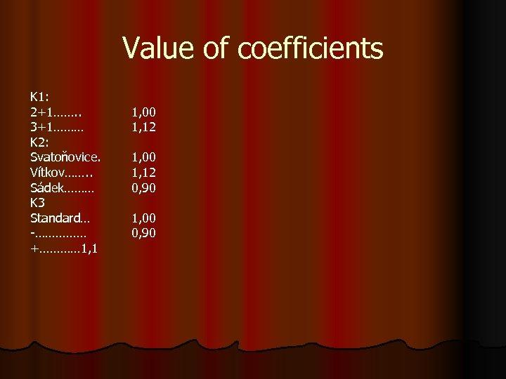 Value of coefficients K 1: 2+1……. . 3+1……… K 2: Svatoňovice. Vítkov……. . Sádek………