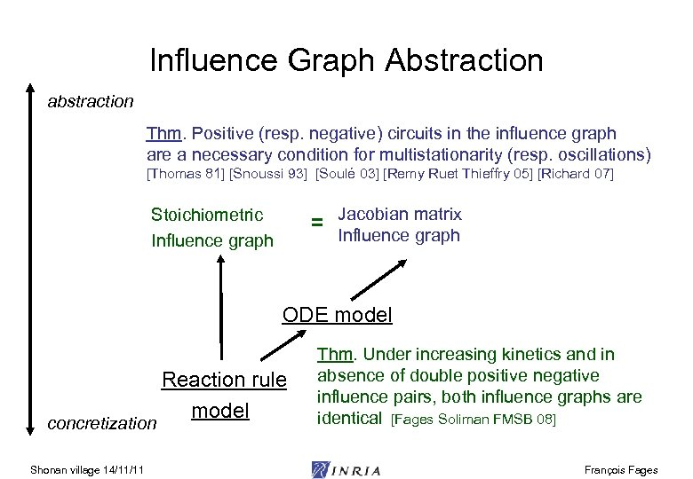 Influence Graph Abstraction abstraction Thm. Positive (resp. negative) circuits in the influence graph are