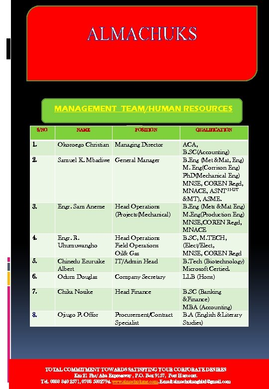 MANAGEMENT TEAM/HUMAN RESOURCES S/NO NAME POSITION 1. Okoroego Christian Managing Director 2. Samuel K.