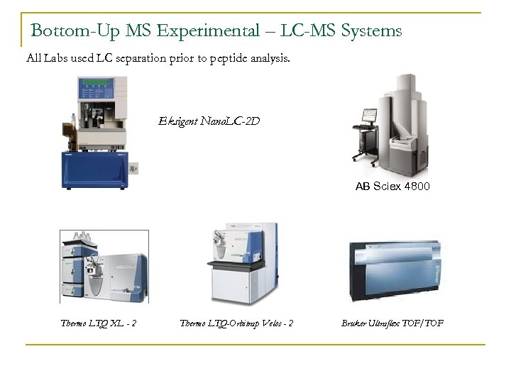 Bottom-Up MS Experimental – LC-MS Systems All Labs used LC separation prior to peptide