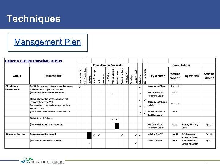 Techniques Management Plan 18