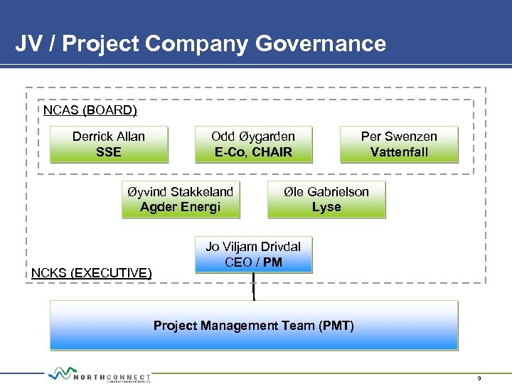 JV / Project Company Governance NCAS (BOARD) Derrick Allan SSE Odd Øygarden E-Co, CHAIR