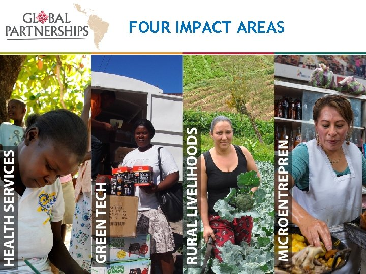 FOUR IMPACT AREAS 2