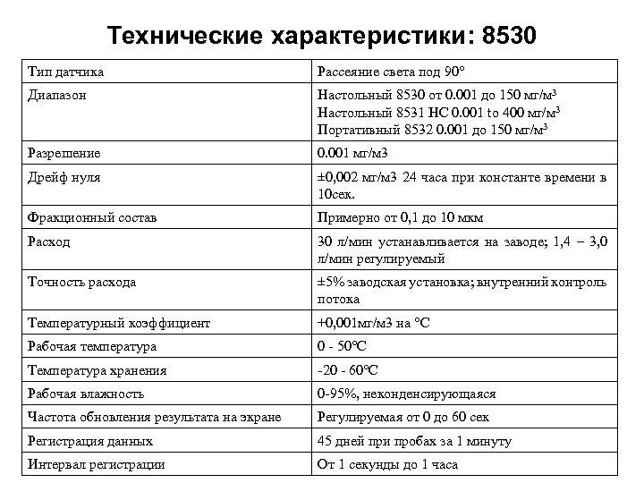 Технические характеристики: 8530 Тип датчика Рассеяние света под 90° Диапазон Настольный 8530 от 0.