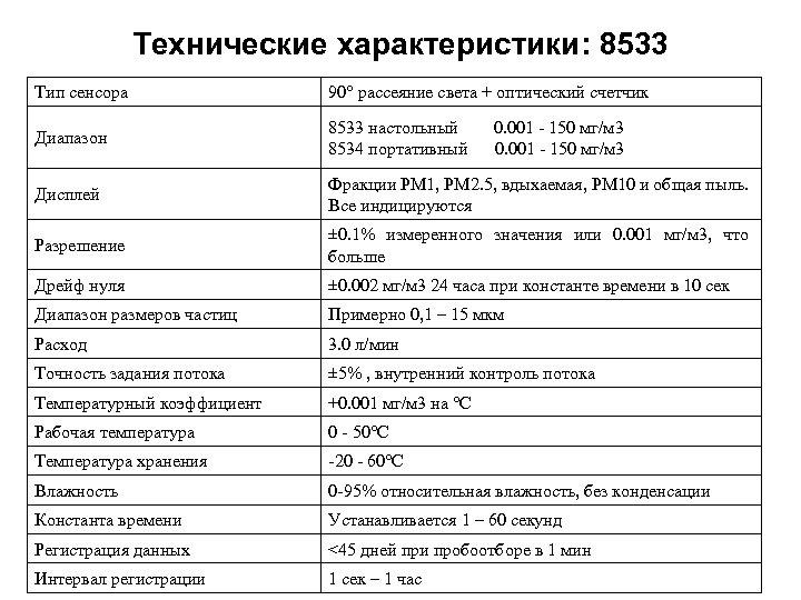 Технические характеристики: 8533 Тип сенсора 90° рассеяние света + оптический счетчик Диапазон 8533 настольный