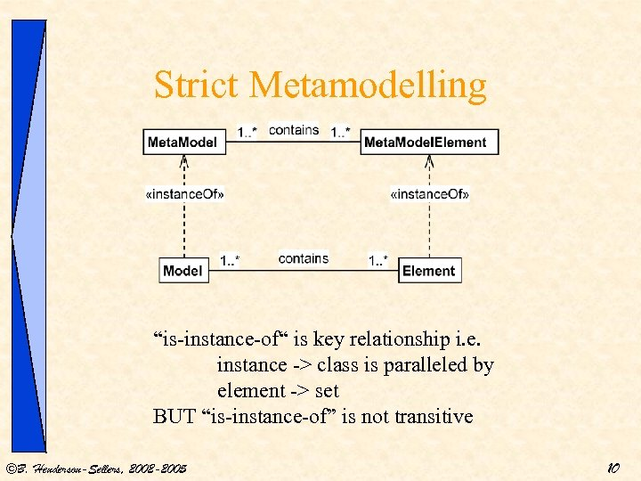 """Strict Metamodelling """"is-instance-of"""" is key relationship i. e. instance -> class is paralleled by"""