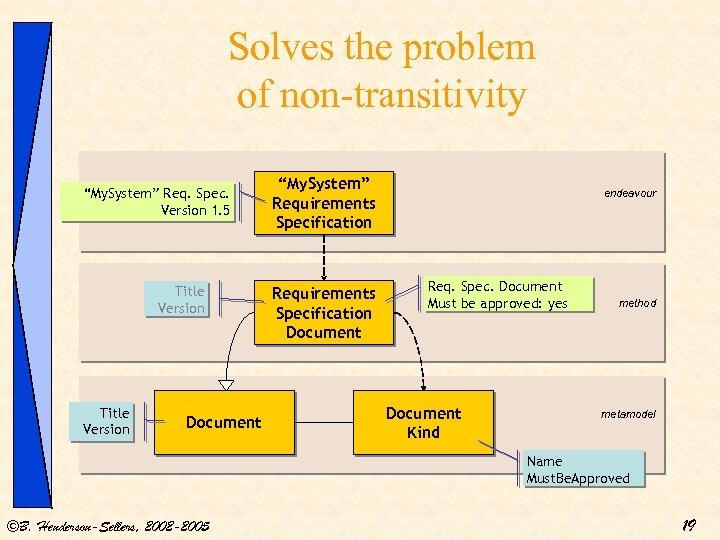 "Solves the problem of non-transitivity ""My. System"" Req. Spec. Version 1. 5 Title Version"