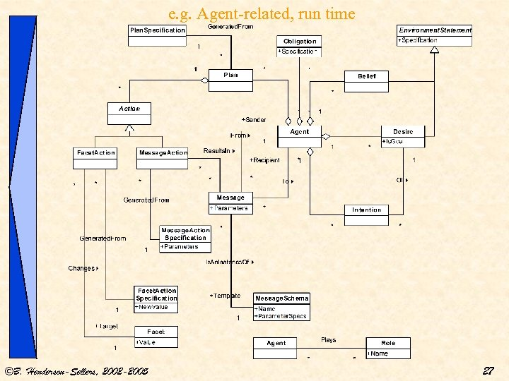 e. g. Agent-related, run time ©B. Henderson-Sellers, 2002 -2005 27