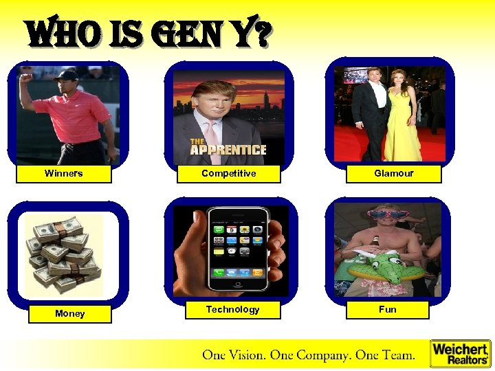 Who is Gen Y? Winners Money Competitive Technology Glamour Fun