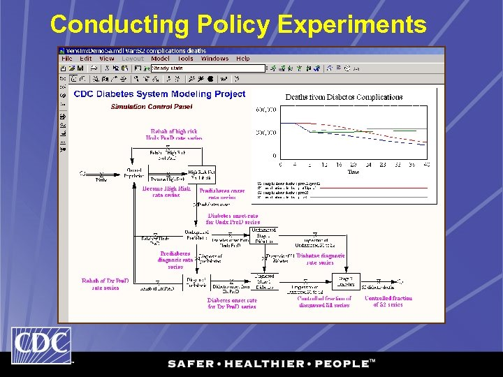 Conducting Policy Experiments