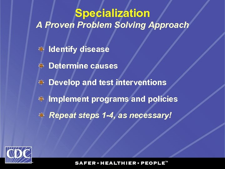Specialization A Proven Problem Solving Approach Identify disease Determine causes Develop and test interventions