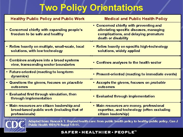 Two Policy Orientations Healthy Public Policy and Public Work Medical and Public Health Policy