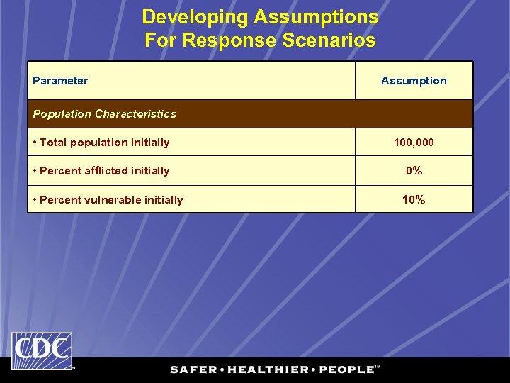 Developing Assumptions For Response Scenarios Parameter Assumption Population Characteristics • Total population initially 100,