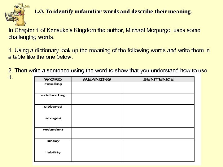 L. O. To identify unfamiliar words and describe their meaning. In Chapter 1 of