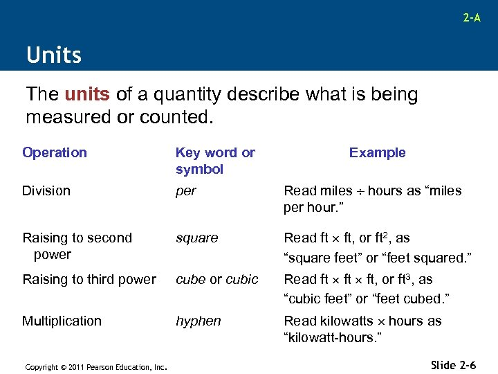 2 -A Units The units of a quantity describe what is being measured or