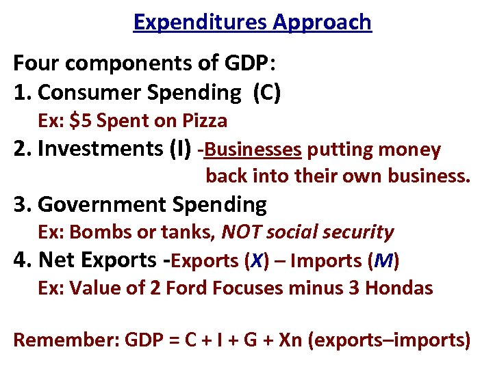 Expenditures Approach Four components of GDP: 1. Consumer Spending (C) Ex: $5 Spent on