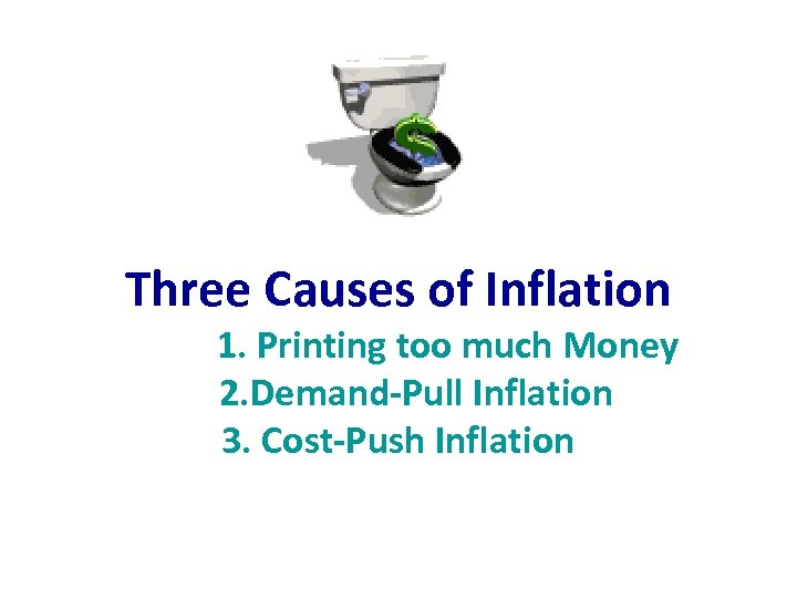 Three Causes of Inflation 1. Printing too much Money 2. Demand-Pull Inflation 3. Cost-Push
