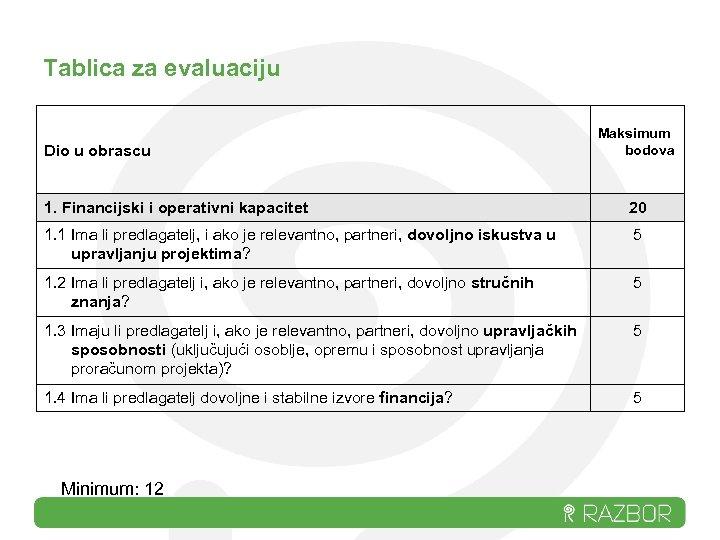 Tablica za evaluaciju Dio u obrascu Maksimum bodova 1. Financijski i operativni kapacitet 20