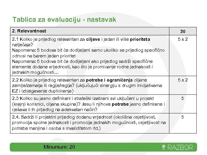 Tablica za evaluaciju - nastavak 2. Relevantnost 30 2. 1 Koliko je prijedlog relevantan