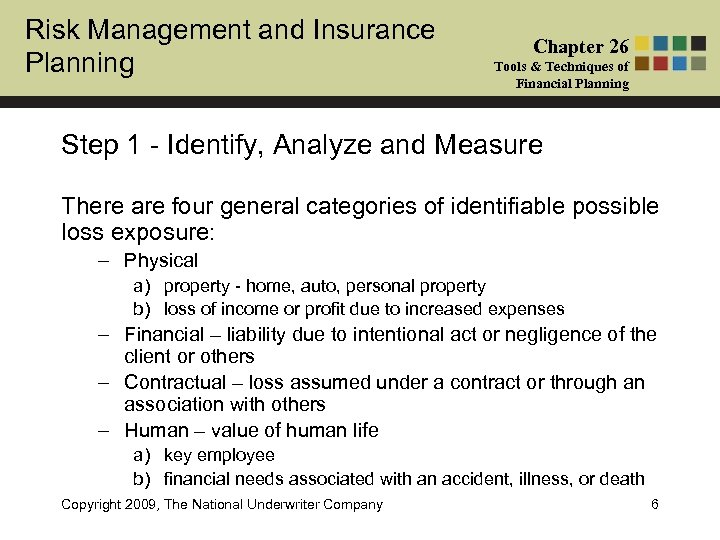 Risk Management and Insurance Planning Chapter 26 Tools & Techniques of Financial Planning Step