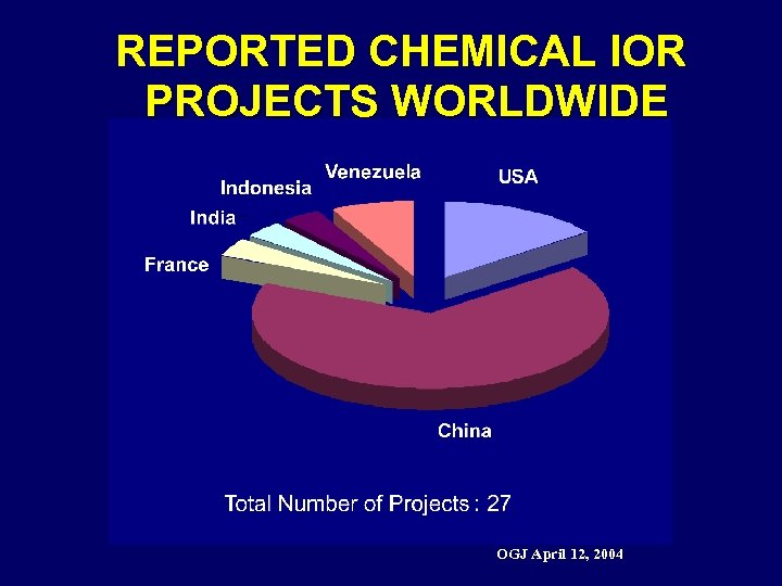 REPORTED CHEMICAL IOR PROJECTS WORLDWIDE OGJ April 12, 2004
