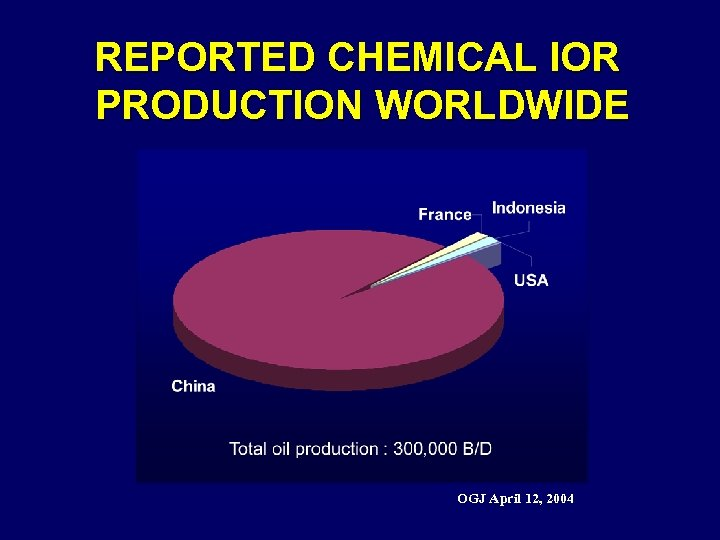 REPORTED CHEMICAL IOR PRODUCTION WORLDWIDE OGJ April 12, 2004