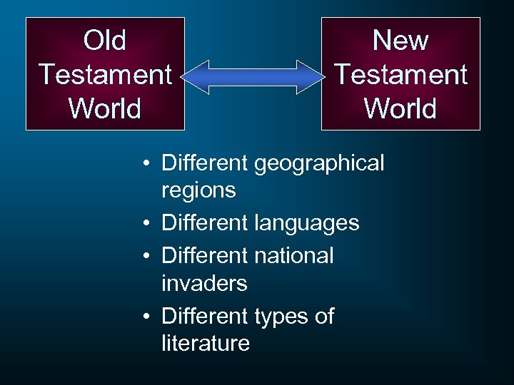 Old Testament World New Testament World • Different geographical regions • Different languages •