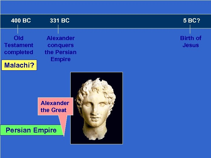 400 BC Old Testament completed Malachi? 331 BC 5 BC? Alexander conquers the Persian