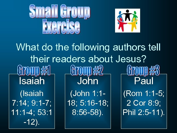 What do the following authors tell their readers about Jesus? Isaiah John Paul (Isaiah