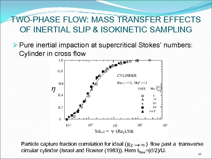 TWO-PHASE FLOW: MASS TRANSFER EFFECTS OF INERTIAL SLIP & ISOKINETIC SAMPLING Ø Pure inertial