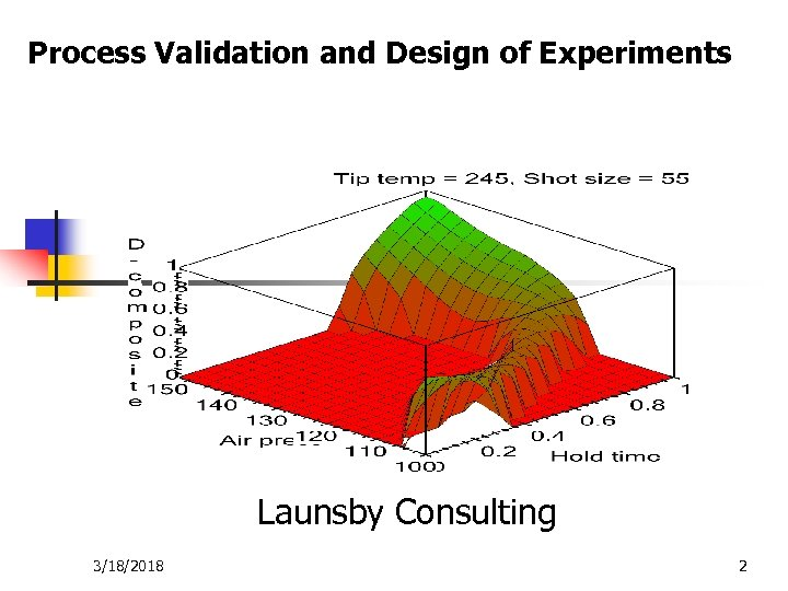 Process Validation and Design of Experiments Launsby Consulting 3/18/2018 2