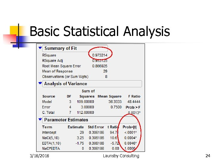 Basic Statistical Analysis 3/18/2018 Launsby Consulting 24